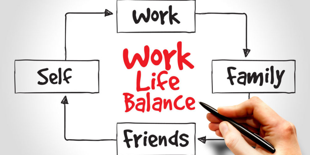 Work Life balance graphic